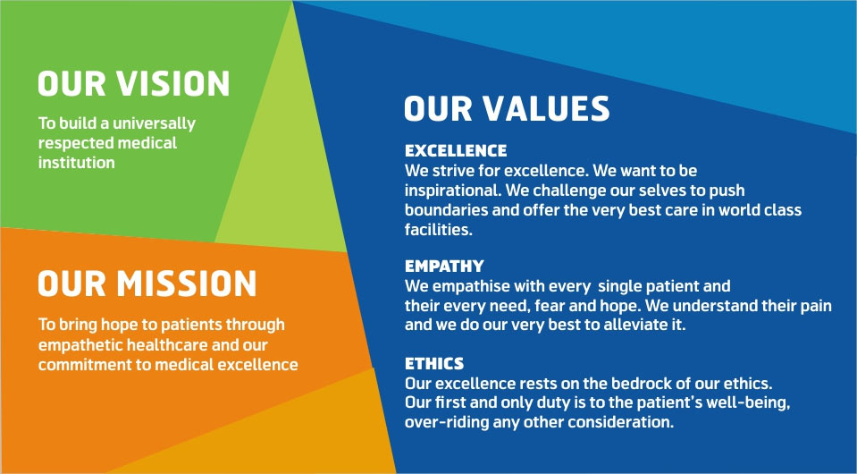 disney philosophy mission vision and values The difference between core values, mission & vision statements here are some examples of some good vision statements: disney: beliefs, or philosophy of values.