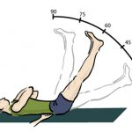 Exercises for Spinal Stenosis