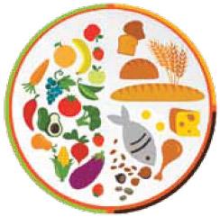healthy-living-diet